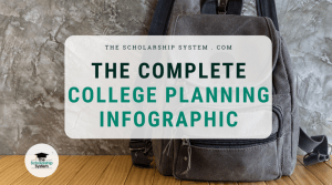 The Complete College Planning Infographic