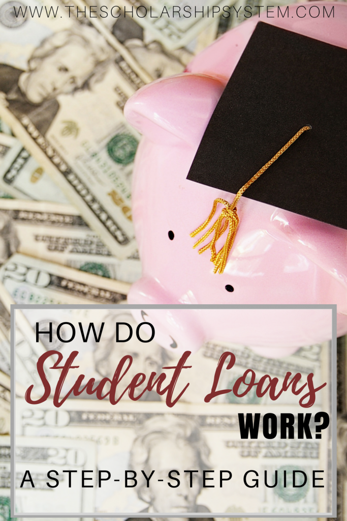 a guide on how student loans work #scholarships #college